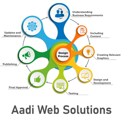 website design agency faridabad